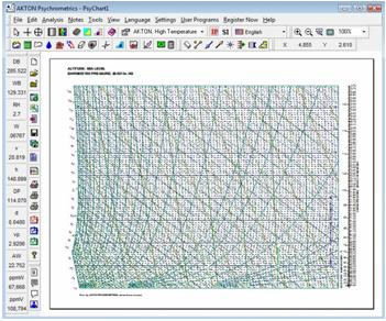 High Temperature Pressure Psychrometric Chart Analysis Software For